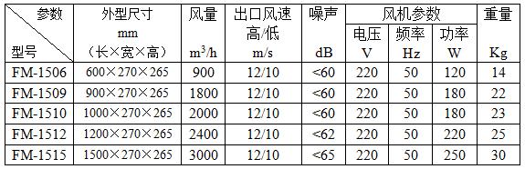 贯流空气幕(无背板)|空气幕-辽宁东大东热电器有限公司