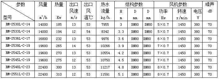 侧吹式热风幕 热风幕-辽宁东大东热电器有限公司